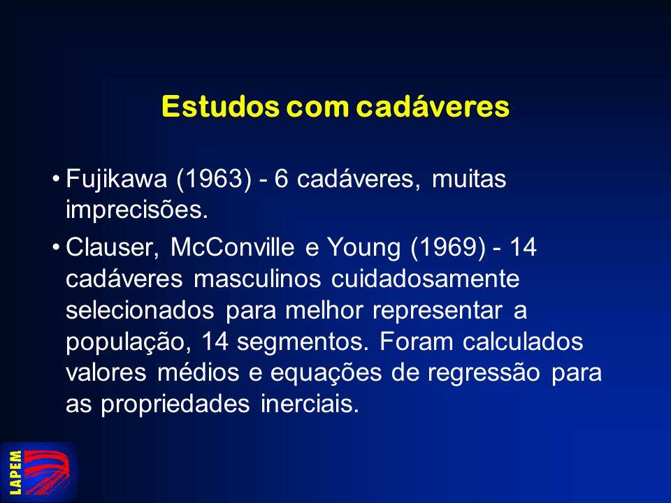 Estudos com cadáveres Fujikawa (1963) - 6 cadáveres, muitas imprecisões. Clauser, McConville e Young (1969) - 14 cadáveres masculinos cuidadosamente s