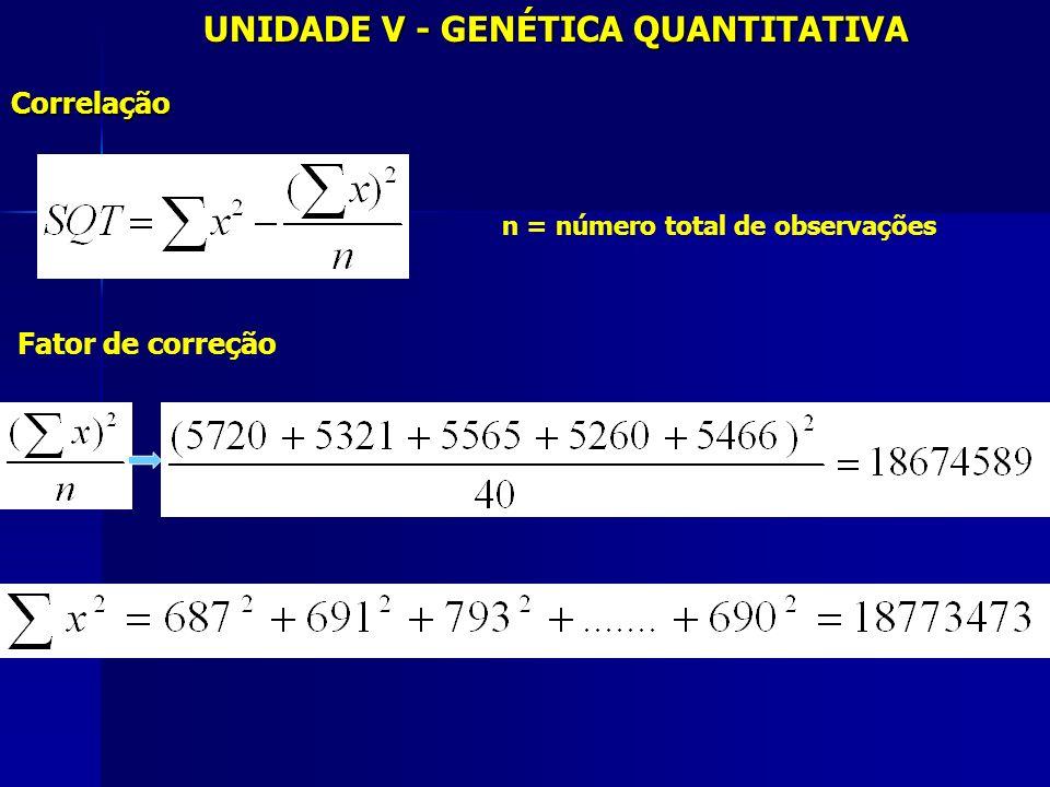 UNIDADE V - GENÉTICA QUANTITATIVA Análise de variância SQT = 18773473 – 18674589 Análise de variância SQT = 18773473 – 18674589 SQT = 98884 SQE = Soma de quadrados entre reprodutores SQE = 18691786 – 18674589 SQE = 17197 SQD = Soma de quadrados dentro de reprodutores SQD = SQT – SQE SQD = 98884 – 17197 = 81687
