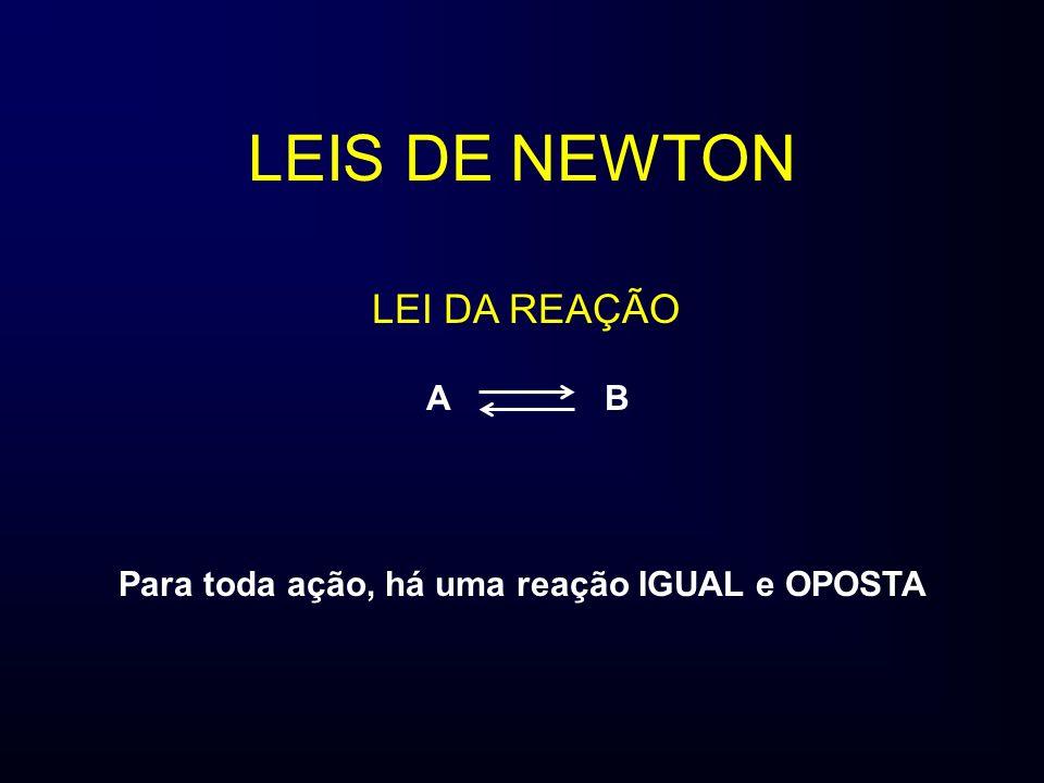 LEIS DE NEWTON A B LEI DA REAÇÃO Para toda ação, há uma reação IGUAL e OPOSTA