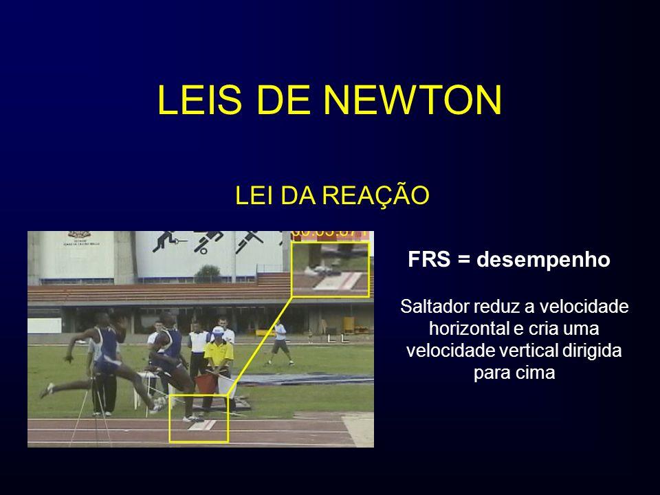LEIS DE NEWTON LEI DA REAÇÃO Saltador reduz a velocidade horizontal e cria uma velocidade vertical dirigida para cima FRS = desempenho