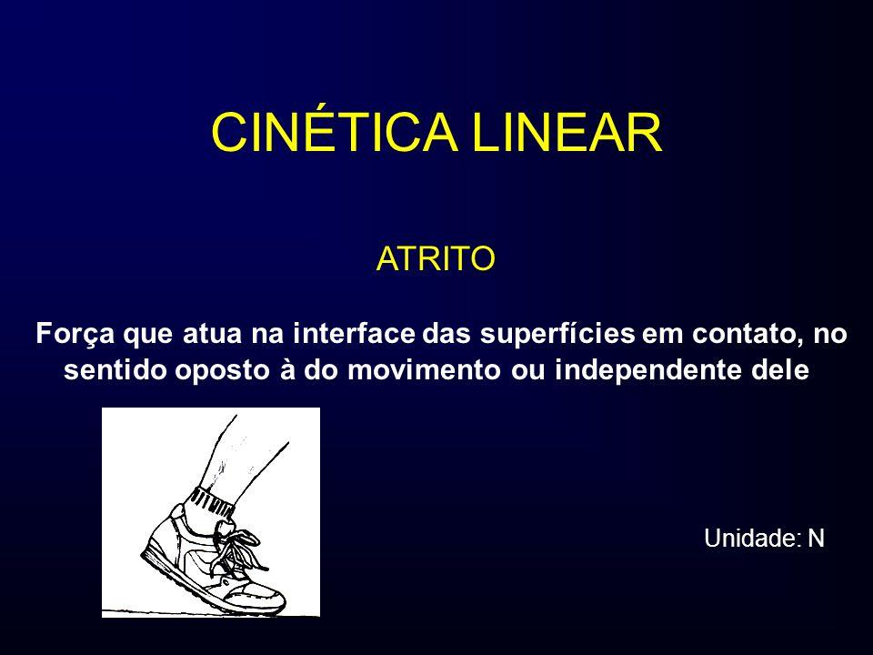 CINÉTICA LINEAR ATRITO Força que atua na interface das superfícies em contato, no sentido oposto à do movimento ou independente dele Unidade: N