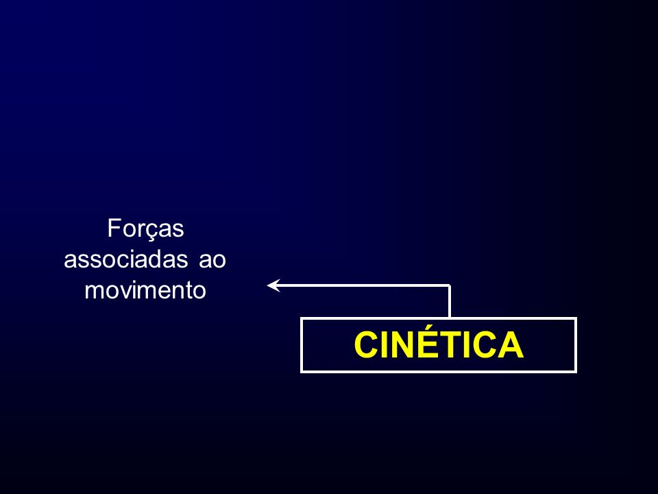 Forças associadas ao movimento CINÉTICA