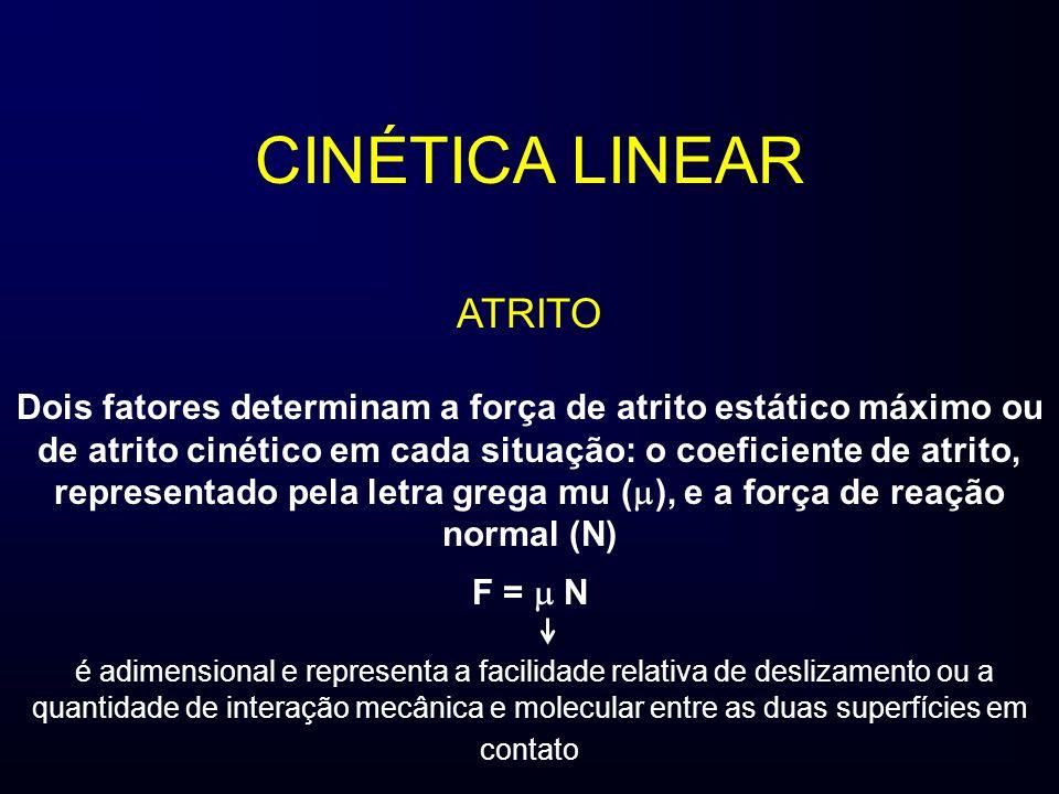 CINÉTICA LINEAR ATRITO Dois fatores determinam a força de atrito estático máximo ou de atrito cinético em cada situação: o coeficiente de atrito, repr