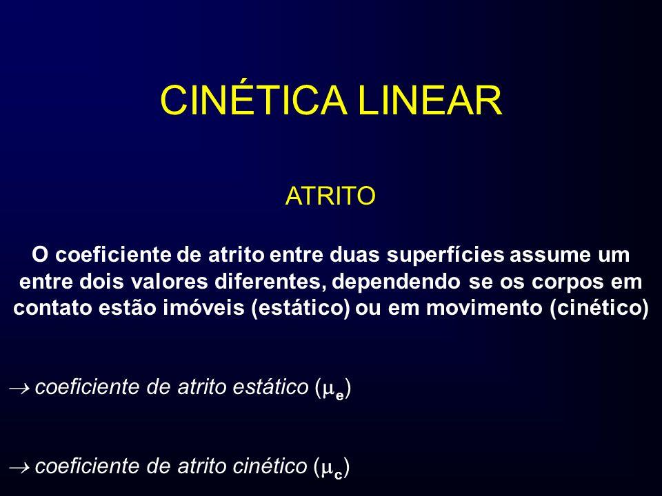CINÉTICA LINEAR ATRITO O coeficiente de atrito entre duas superfícies assume um entre dois valores diferentes, dependendo se os corpos em contato estã