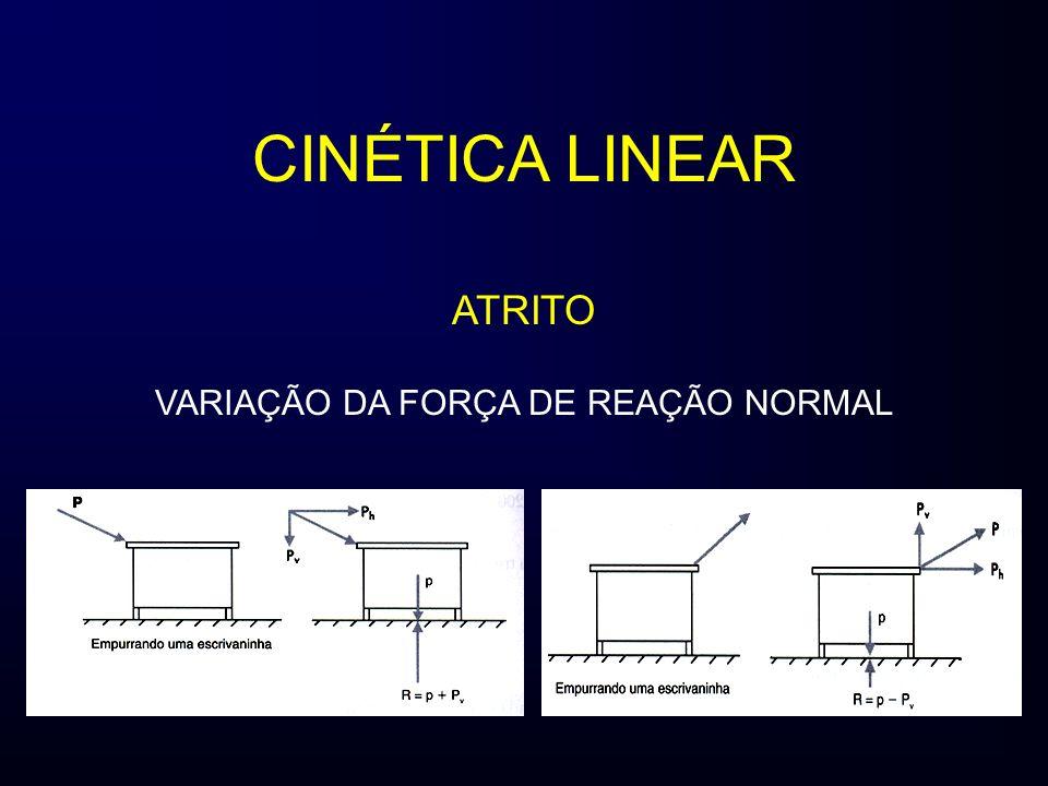 CINÉTICA LINEAR ATRITO VARIAÇÃO DA FORÇA DE REAÇÃO NORMAL