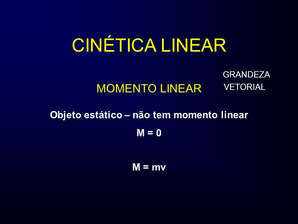 CINÉTICA LINEAR MOMENTO LINEAR Objeto estático – não tem momento linear M = 0 M = mv GRANDEZA VETORIAL