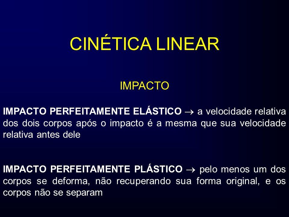 CINÉTICA LINEAR IMPACTO IMPACTO PERFEITAMENTE ELÁSTICO a velocidade relativa dos dois corpos após o impacto é a mesma que sua velocidade relativa ante