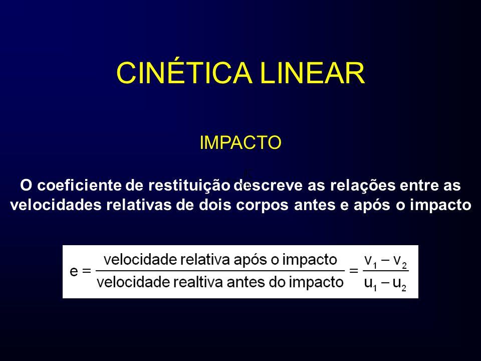 CINÉTICA LINEAR IMPACTO O coeficiente de restituição descreve as relações entre as velocidades relativas de dois corpos antes e após o impacto