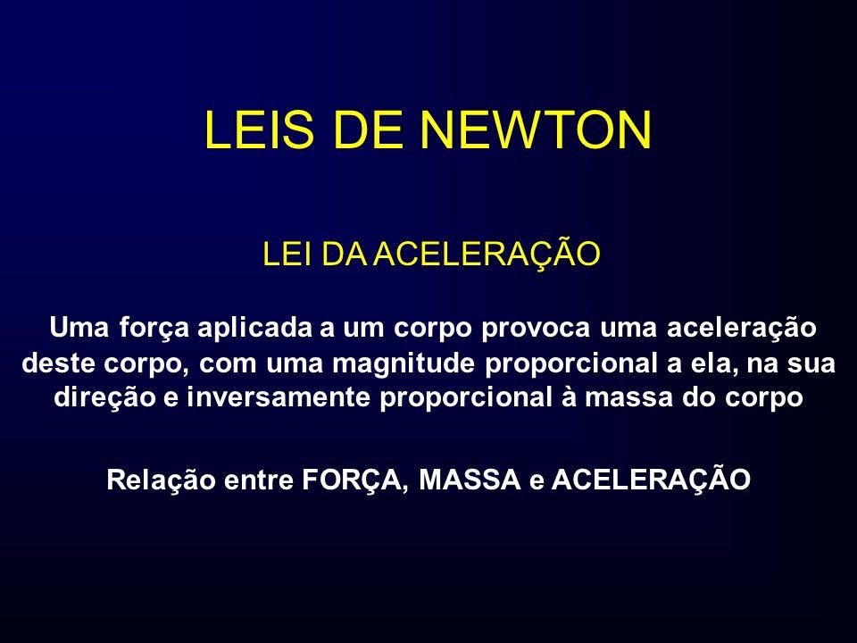 LEIS DE NEWTON Uma força aplicada a um corpo provoca uma aceleração deste corpo, com uma magnitude proporcional a ela, na sua direção e inversamente p