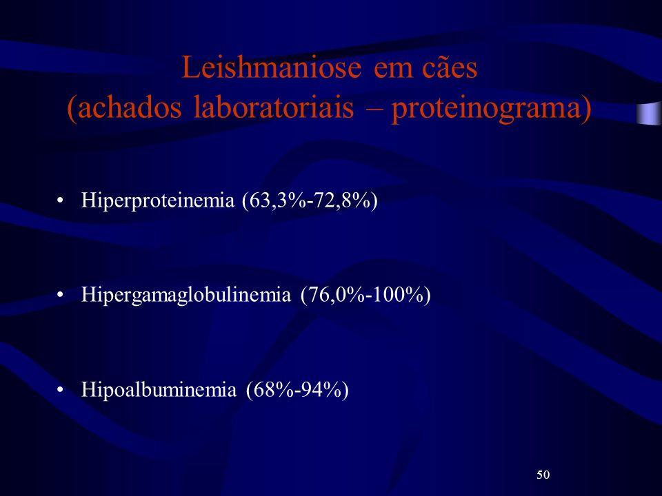 50 Leishmaniose em cães (achados laboratoriais – proteinograma) Hiperproteinemia (63,3%-72,8%) Hipergamaglobulinemia (76,0%-100%) Hipoalbuminemia (68%