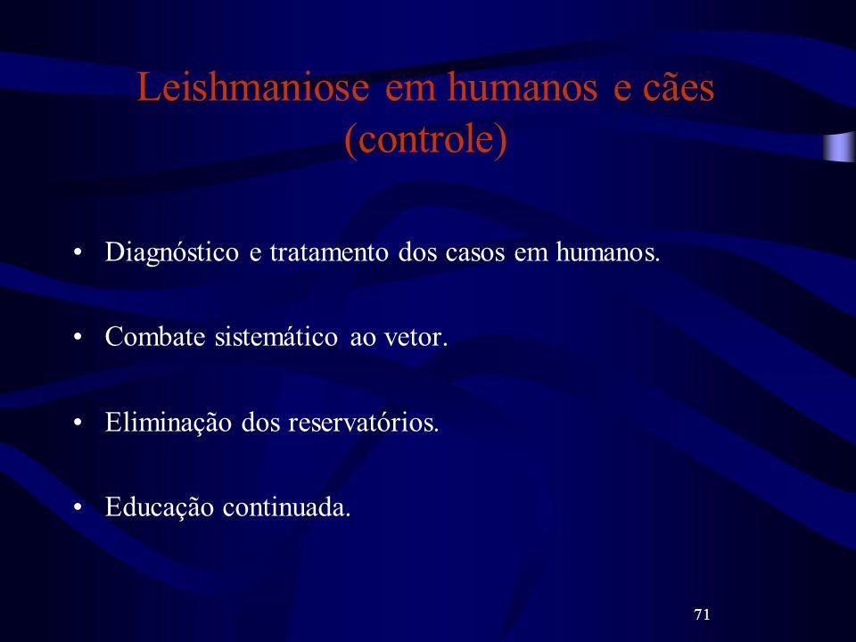 71 Leishmaniose em humanos e cães (controle) Diagnóstico e tratamento dos casos em humanos. Combate sistemático ao vetor. Eliminação dos reservatórios