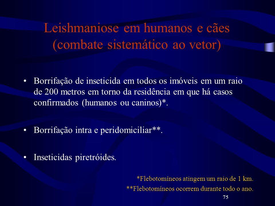 75 Leishmaniose em humanos e cães (combate sistemático ao vetor) Borrifação de inseticida em todos os imóveis em um raio de 200 metros em torno da res