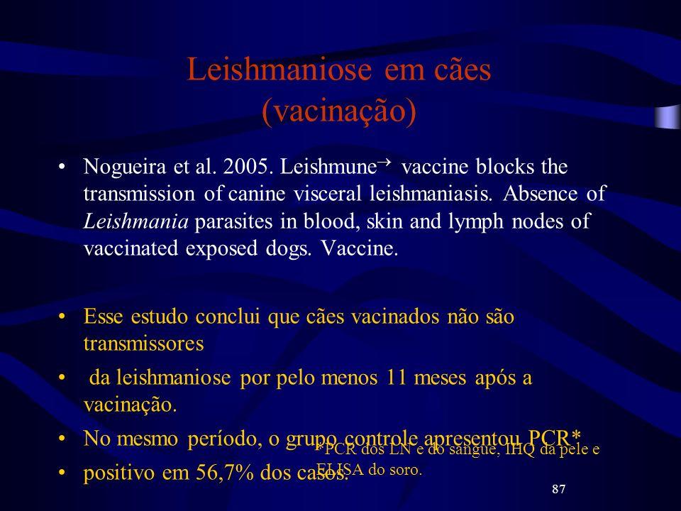 87 Leishmaniose em cães (vacinação) Nogueira et al. 2005. Leishmune vaccine blocks the transmission of canine visceral leishmaniasis. Absence of Leish