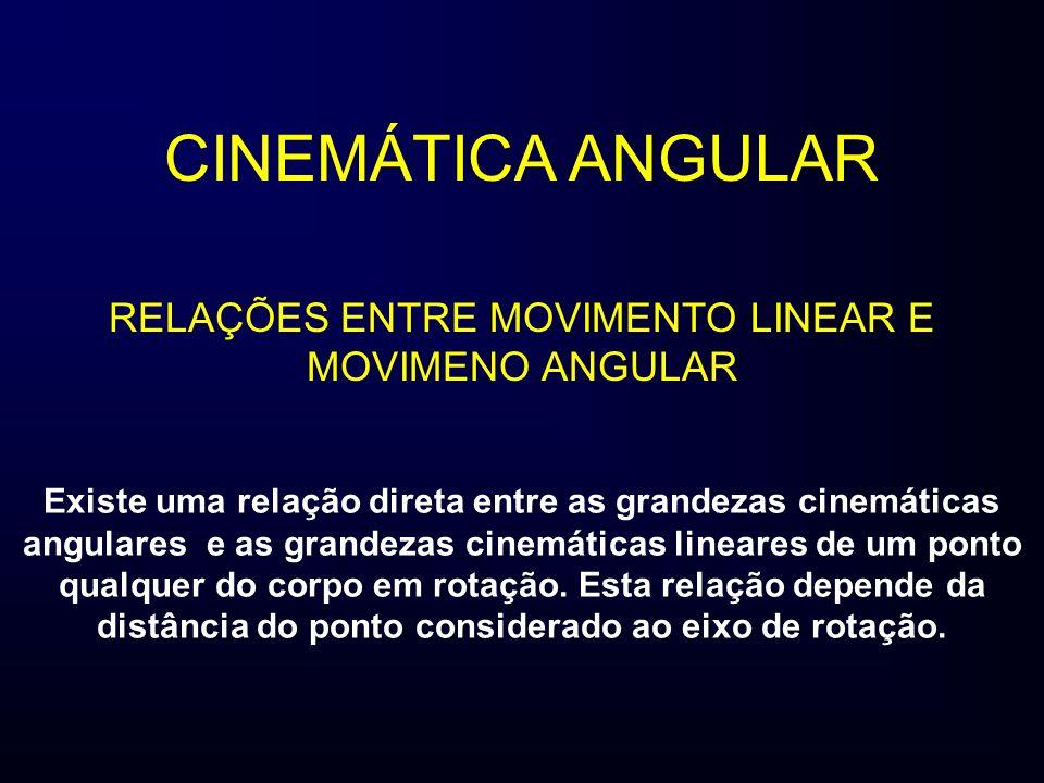 RELAÇÕES ENTRE MOVIMENTO LINEAR E MOVIMENO ANGULAR Existe uma relação direta entre as grandezas cinemáticas angulares e as grandezas cinemáticas linea