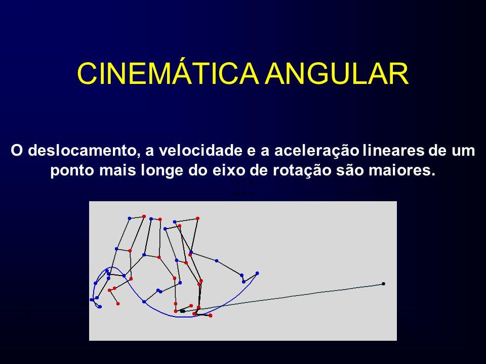 r O deslocamento, a velocidade e a aceleração lineares de um ponto mais longe do eixo de rotação são maiores.