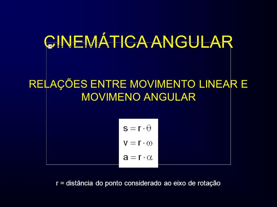 RELAÇÕES ENTRE MOVIMENTO LINEAR E MOVIMENO ANGULAR CINEMÁTICA ANGULAR r r = distância do ponto considerado ao eixo de rotação