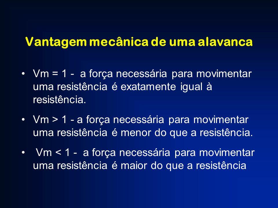 Vantagem mecânica de uma alavanca Vm = 1 - a força necessária para movimentar uma resistência é exatamente igual à resistência. Vm > 1 - a força neces