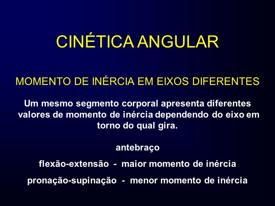 CINÉTICA ANGULAR MOMENTO DE INÉRCIA EM EIXOS DIFERENTES Um mesmo segmento corporal apresenta diferentes valores de momento de inércia dependendo do eixo em torno do qual gira.