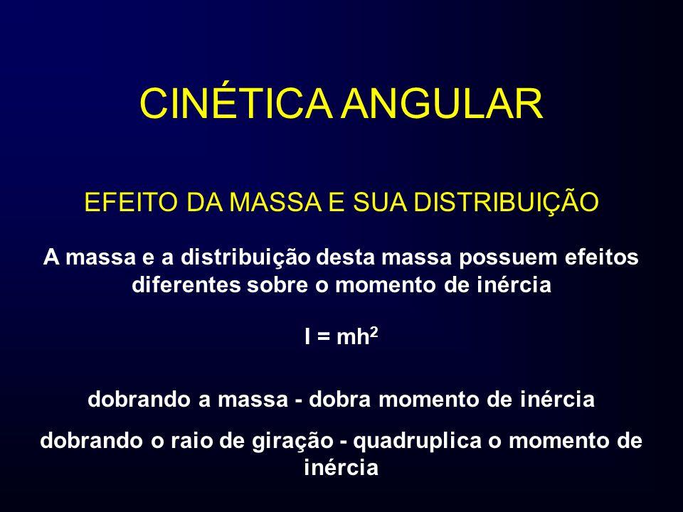 CINÉTICA ANGULAR EFEITO DA MASSA E SUA DISTRIBUIÇÃO A massa e a distribuição desta massa possuem efeitos diferentes sobre o momento de inércia dobrand