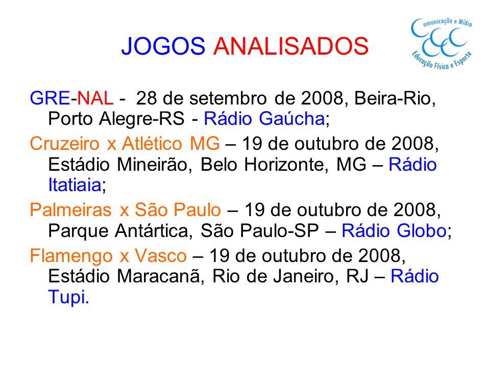 JOGOS ANALISADOS GRE-NAL - 28 de setembro de 2008, Beira-Rio, Porto Alegre-RS - Rádio Gaúcha; Cruzeiro x Atlético MG – 19 de outubro de 2008, Estádio