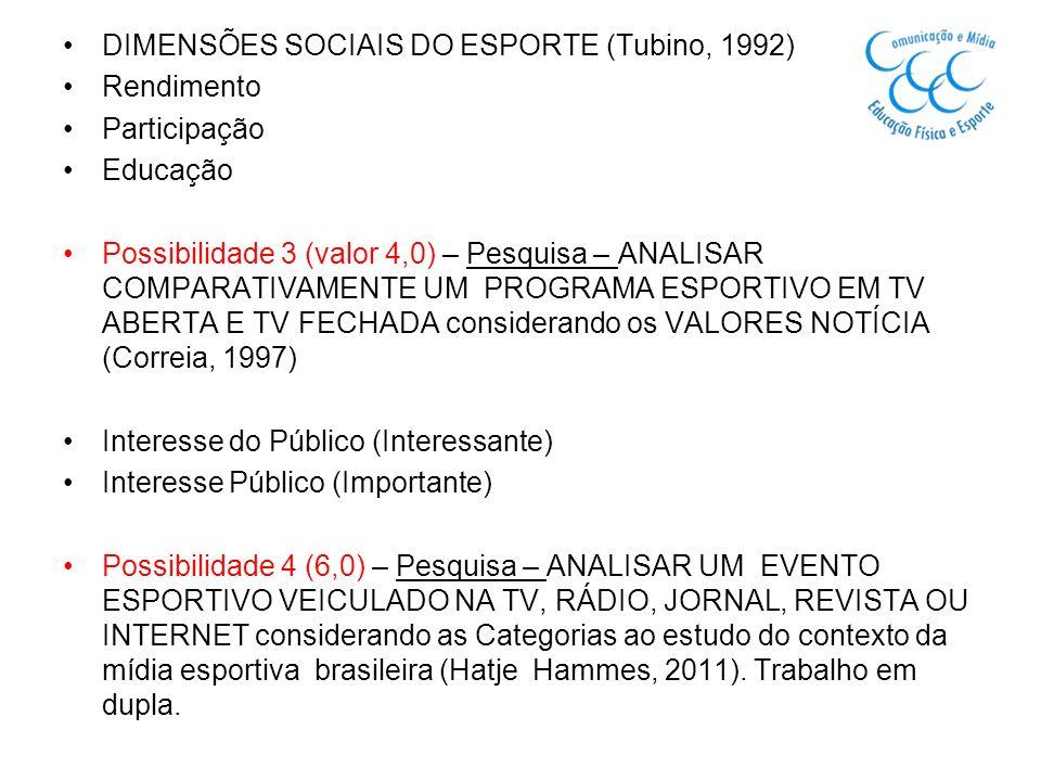 DIMENSÕES SOCIAIS DO ESPORTE (Tubino, 1992) Rendimento Participação Educação Possibilidade 3 (valor 4,0) – Pesquisa – ANALISAR COMPARATIVAMENTE UM PRO