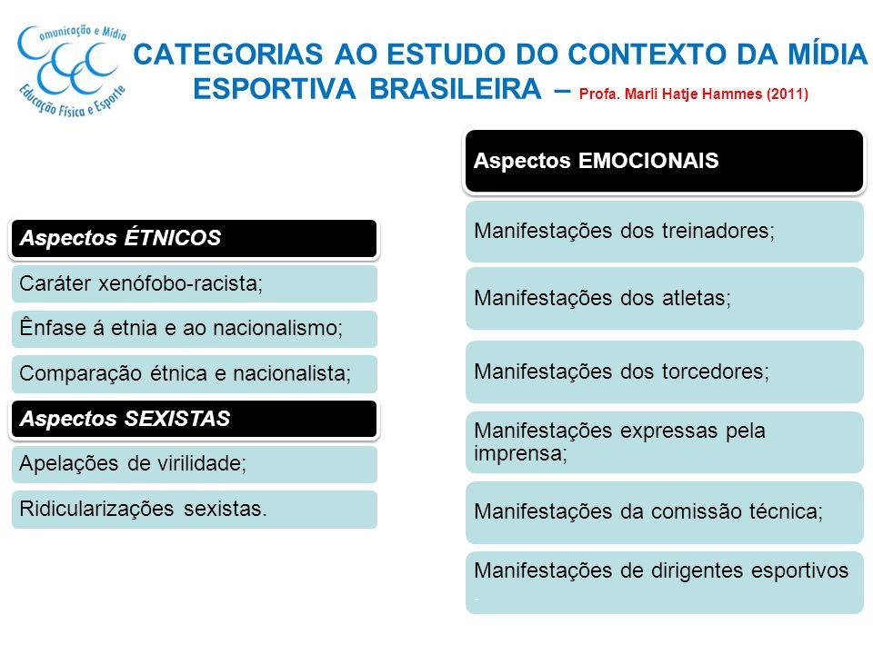 CATEGORIAS AO ESTUDO DO CONTEXTO DA MÍDIA ESPORTIVA BRASILEIRA – Profa. Marli Hatje Hammes (2011) Aspectos ÉTNICOSCaráter xenófobo-racista;Ênfase á et