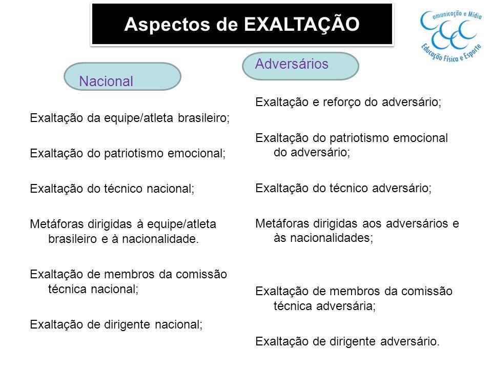 Nacional Exaltação da equipe/atleta brasileiro; Exaltação do patriotismo emocional; Exaltação do técnico nacional; Metáforas dirigidas à equipe/atleta