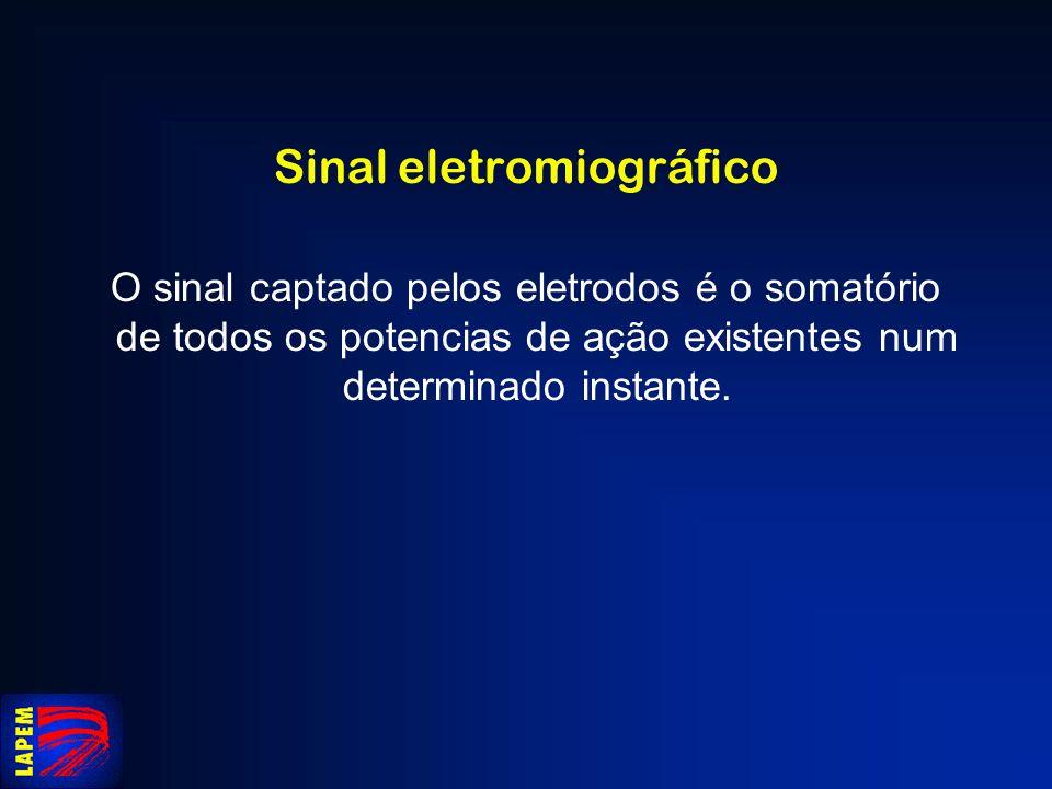 Sinal eletromiográfico O sinal captado pelos eletrodos é o somatório de todos os potencias de ação existentes num determinado instante.