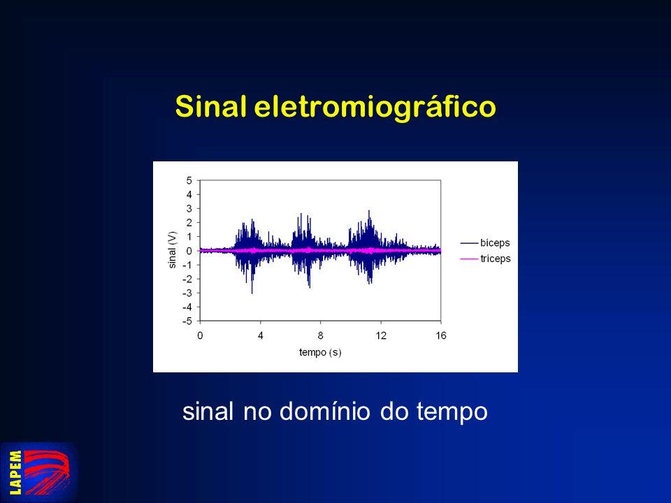 Sinal eletromiográfico sinal no domínio do tempo