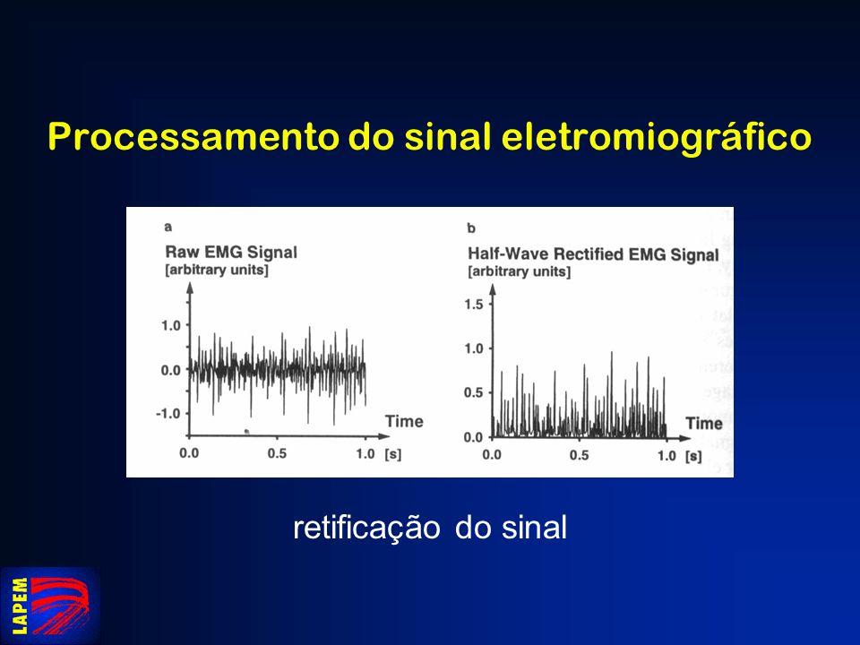 Processamento do sinal eletromiográfico retificação do sinal