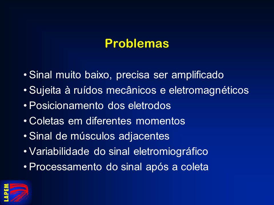 Problemas Sinal muito baixo, precisa ser amplificado Sujeita à ruídos mecânicos e eletromagnéticos Posicionamento dos eletrodos Coletas em diferentes