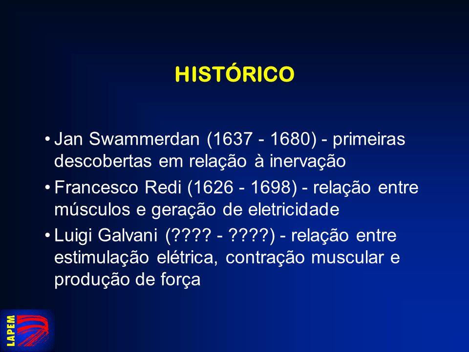 HISTÓRICO Guillaume Duchenne (1806 - 1875) - pai da eletrofisiologia - aplicação de estimulação elétrica em músculos intactos