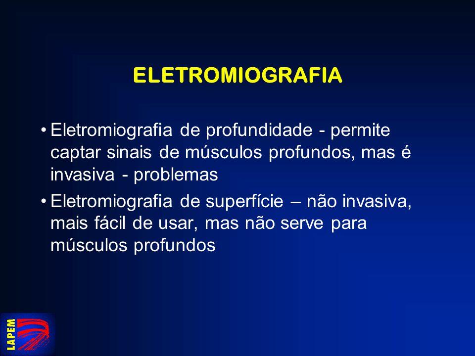 ELETROMIOGRAFIA Eletromiografia de profundidade - permite captar sinais de músculos profundos, mas é invasiva - problemas Eletromiografia de superfíci