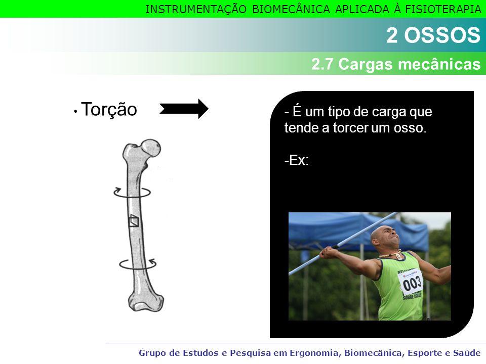 Grupo de Estudos e Pesquisa em Ergonomia, Biomecânica, Esporte e Saúde INSTRUMENTAÇÃO BIOMECÂNICA APLICADA À FISIOTERAPIA Torção - É um tipo de carga
