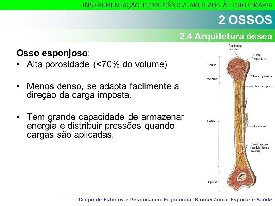 Grupo de Estudos e Pesquisa em Ergonomia, Biomecânica, Esporte e Saúde INSTRUMENTAÇÃO BIOMECÂNICA APLICADA À FISIOTERAPIA Grupo de Estudos e Pesquisa em Ergonomia, Biomecânica, Esporte e Saúde Decomposição da força Componente rotatória Componente de deslizamento 3 MÚSCULOS 3.9 Força muscular Perpendicular Responsável pela produção de torque Paralela >90° - Puxa o osso pra fora da articulação: Componente de deslocamento <90° - Empurra o osso contra articulação : Componente estabilizador Relação força x ângulo de inserção Fatores mecânicos que influenciam