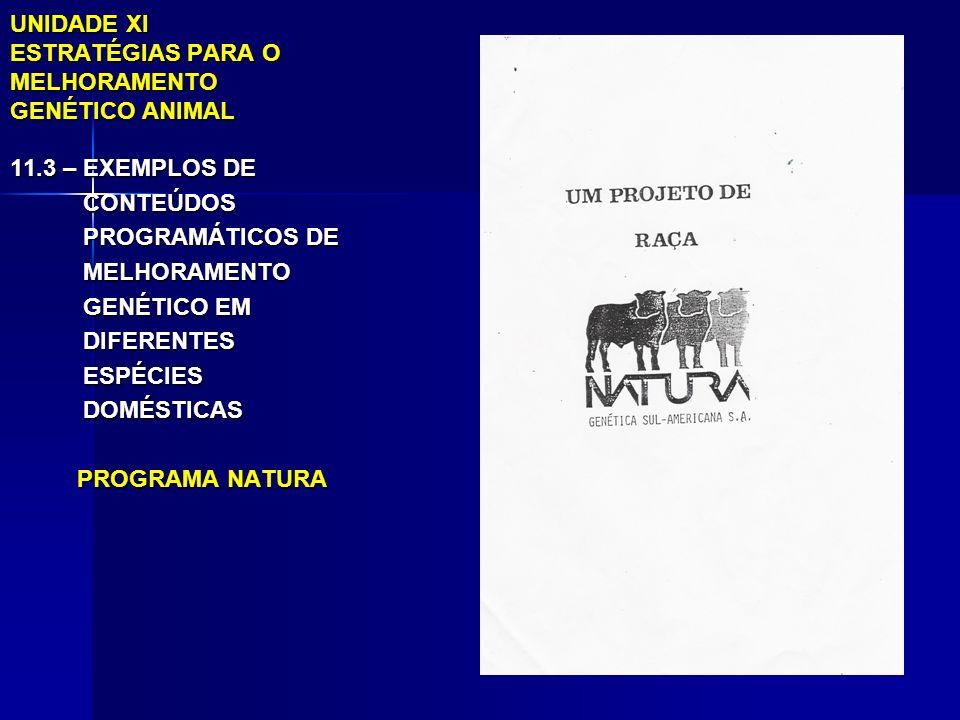 UNIDADE XI ESTRATÉGIAS PARA O MELHORAMENTO GENÉTICO ANIMAL 11.3 – EXEMPLOS DE CONTEÚDOS CONTEÚDOS PROGRAMÁTICOS DE PROGRAMÁTICOS DE MELHORAMENTO MELHORAMENTO GENÉTICO EM GENÉTICO EM DIFERENTES DIFERENTES ESPÉCIES ESPÉCIES DOMÉSTICAS DOMÉSTICAS PROGRAMA NATURA PROGRAMA NATURA