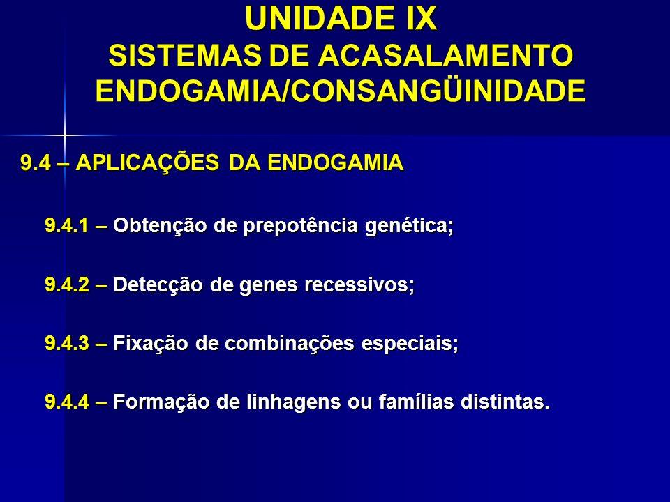 UNIDADE IX SISTEMAS DE ACASALAMENTO ENDOGAMIA/CONSANGÜINIDADE 9.4 – APLICAÇÕES DA ENDOGAMIA 9.4.1 – Obtenção de prepotência genética; 9.4.2 – Detecção