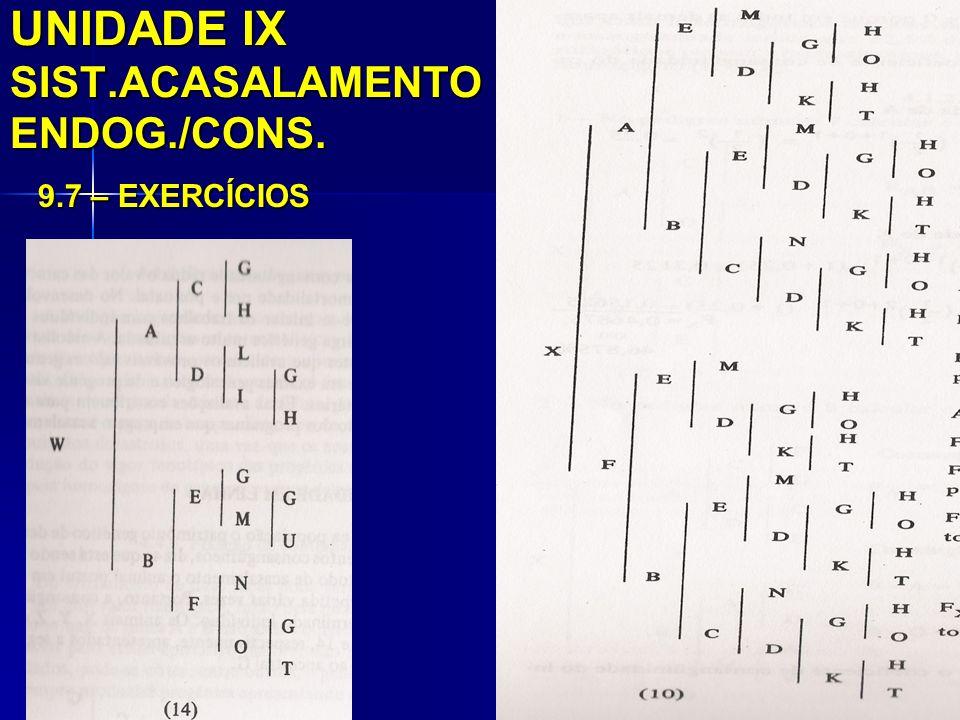UNIDADE IX SIST.ACASALAMENTO ENDOG./CONS. 9.7 – EXERCÍCIOS