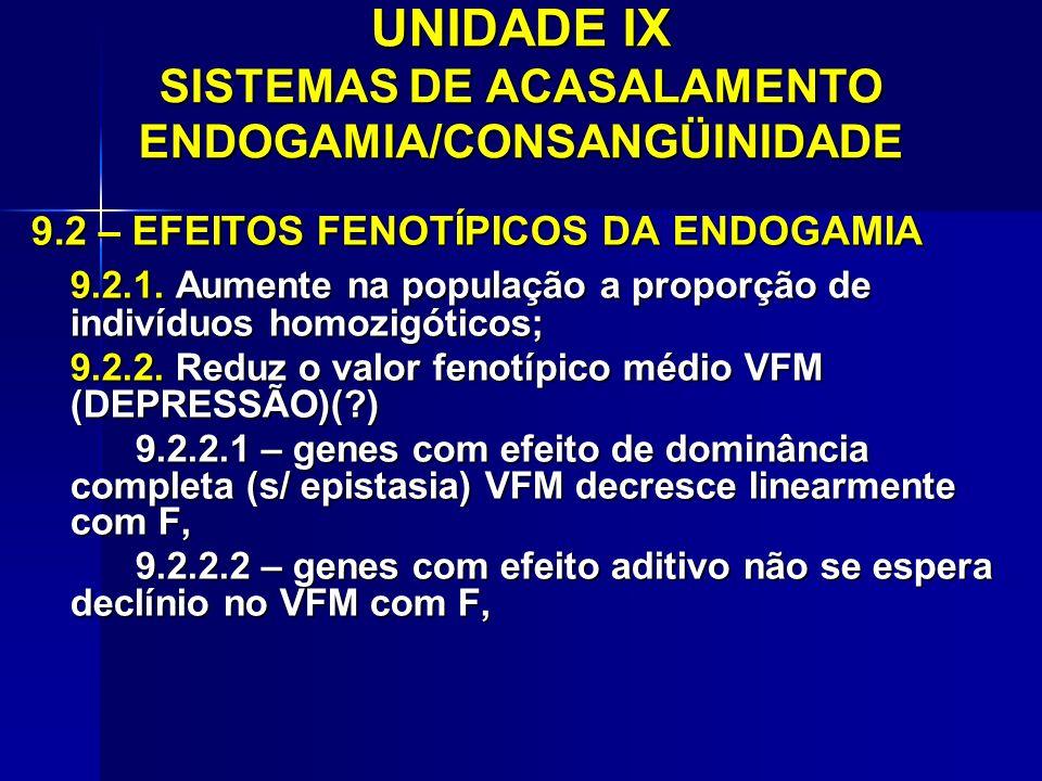 UNIDADE IX SISTEMAS DE ACASALAMENTO ENDOGAMIA/CONSANGÜINIDADE 9.2 – EFEITOS FENOTÍPICOS DA ENDOGAMIA 9.2.1. Aumente na população a proporção de indiví