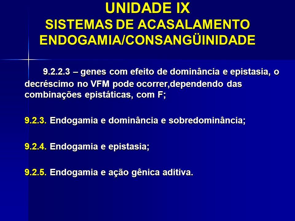 UNIDADE IX SISTEMAS DE ACASALAMENTO ENDOGAMIA/CONSANGÜINIDADE 9.2.2.3 – genes com efeito de dominância e epistasia, o decréscimo no VFM pode ocorrer,d
