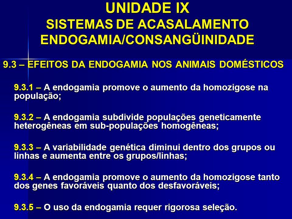 UNIDADE IX SISTEMAS DE ACASALAMENTO ENDOGAMIA/CONSANGÜINIDADE 9.3 – EFEITOS DA ENDOGAMIA NOS ANIMAIS DOMÉSTICOS 9.3.1 – A endogamia promove o aumento