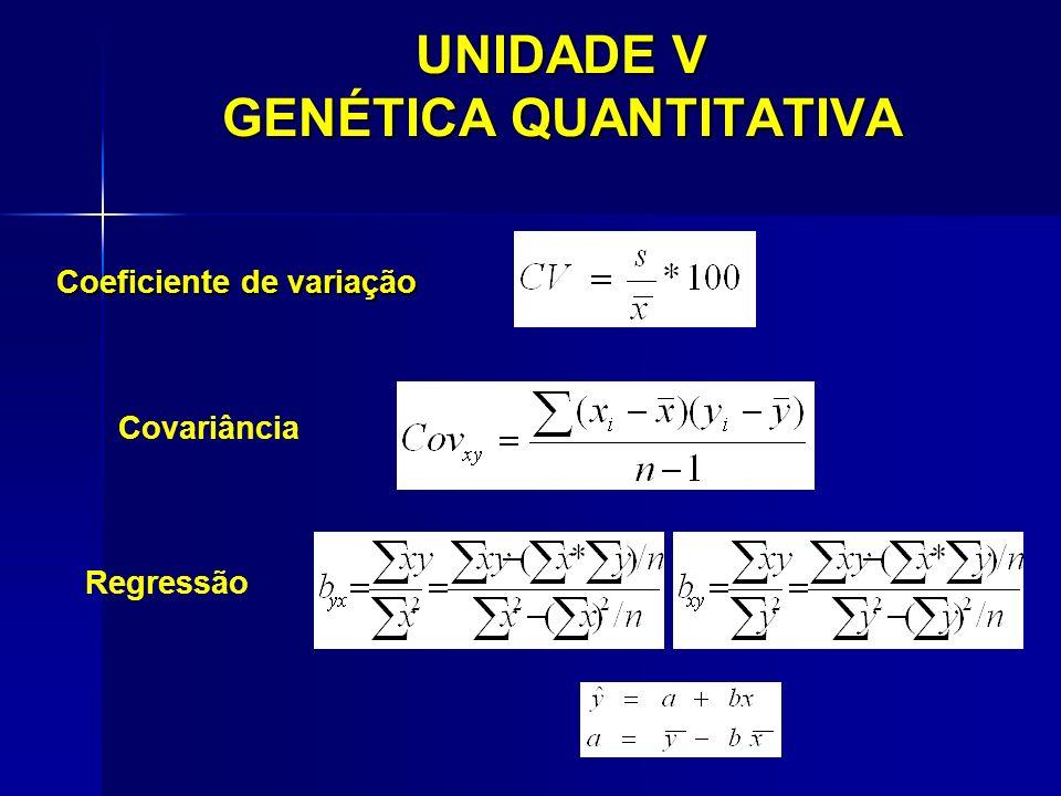 Coeficiente de variação Covariância Regressão
