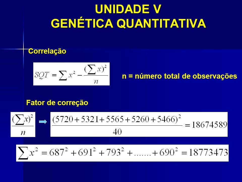 UNIDADE V GENÉTICA QUANTITATIVA Correlação n = número total de observações Fator de correção