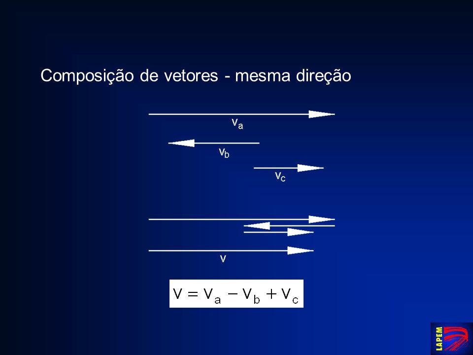 Composição de vetores - mesma direção