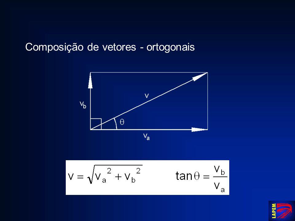 Composição de vetores - ortogonais