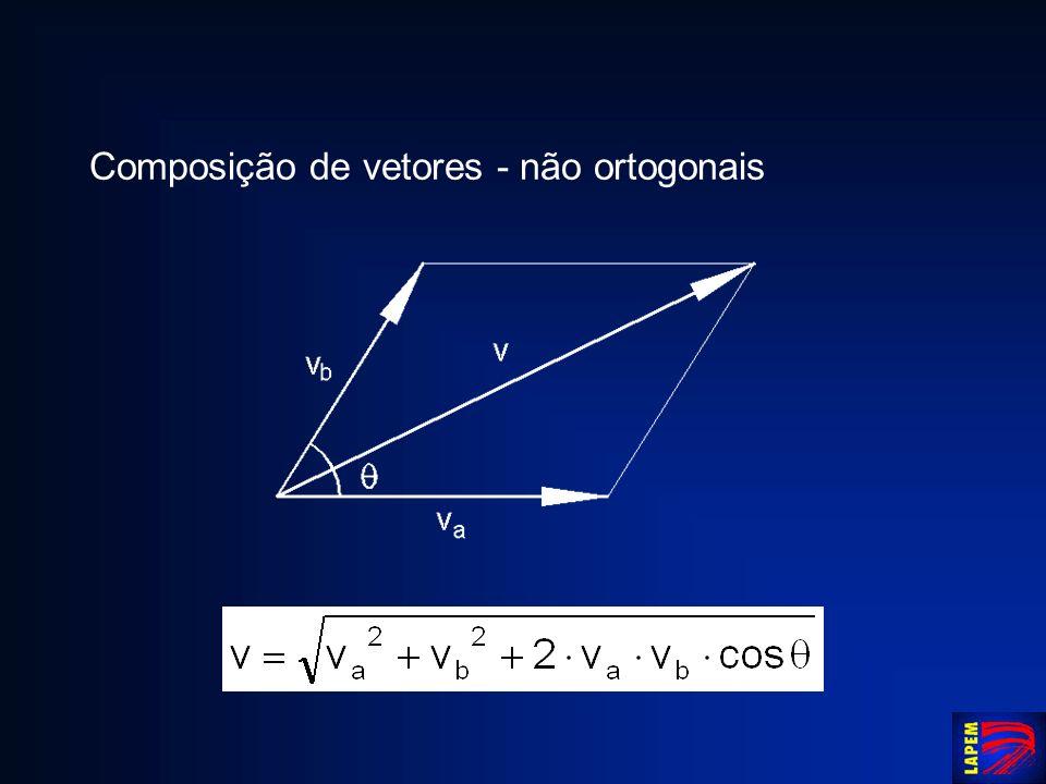 Composição de vetores - não ortogonais