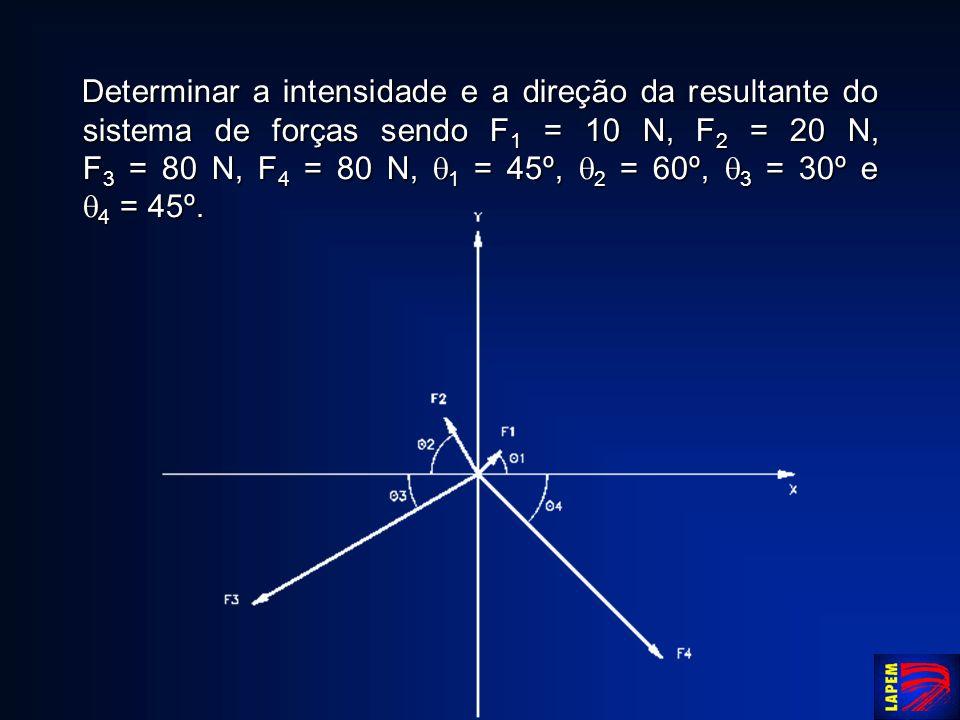 Determinar a intensidade e a direção da resultante do sistema de forças sendo F 1 = 10 N, F 2 = 20 N, F 3 = 80 N, F 4 = 80 N, 1 = 45º, 2 = 60º, 3 = 30