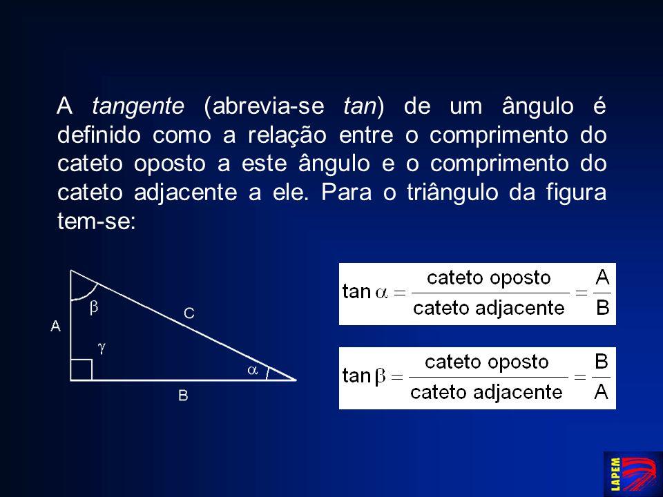 A tangente (abrevia-se tan) de um ângulo é definido como a relação entre o comprimento do cateto oposto a este ângulo e o comprimento do cateto adjace