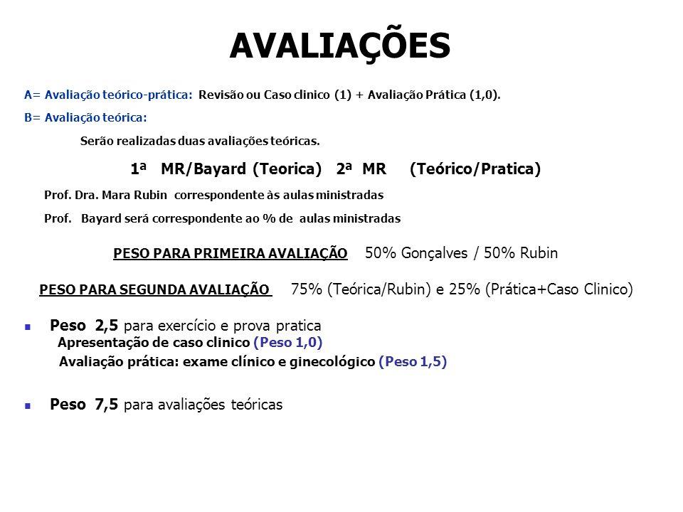 A= Avaliação teórico-prática: Revisão ou Caso clinico (1) + Avaliação Prática (1,0). B= Avaliação teórica: Serão realizadas duas avaliações teóricas.