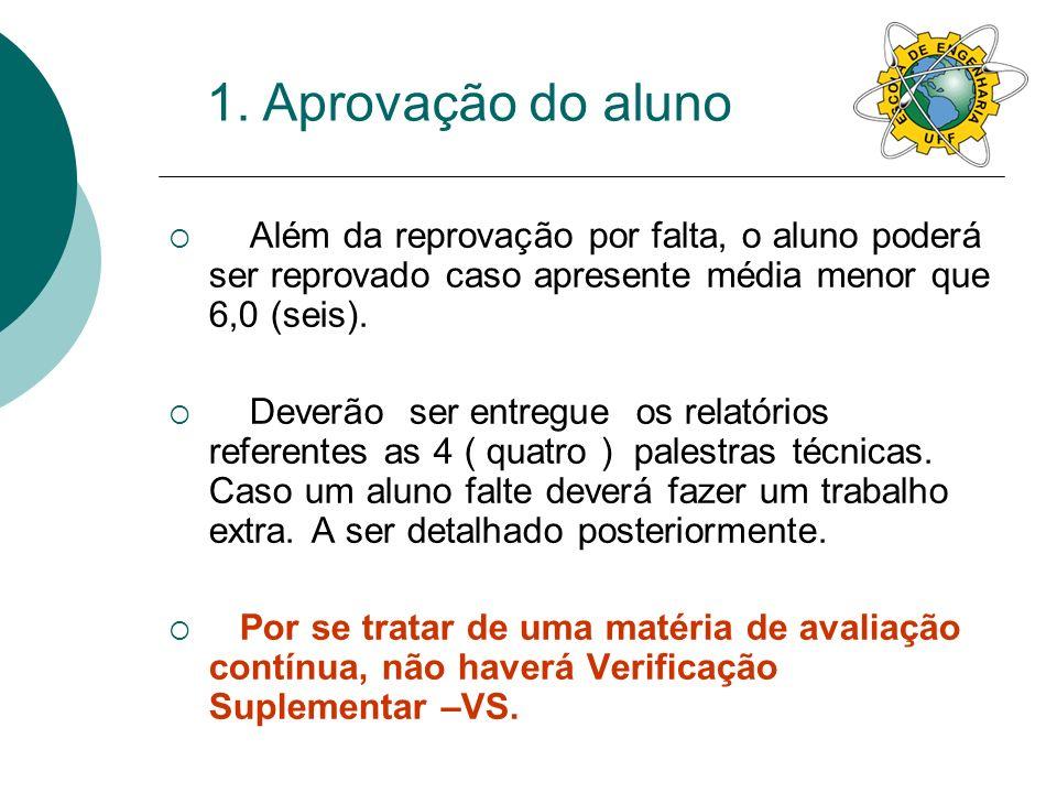 Além da reprovação por falta, o aluno poderá ser reprovado caso apresente média menor que 6,0 (seis).